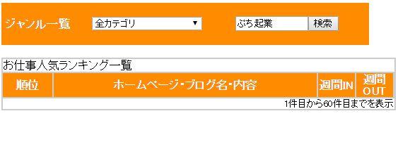 「ぷち起業」の検索結果