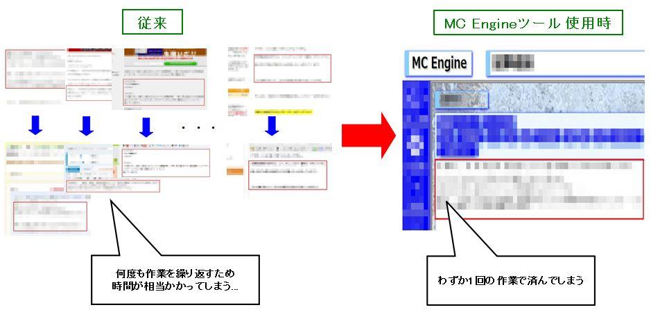 従来とMC Engineツールを使った場合