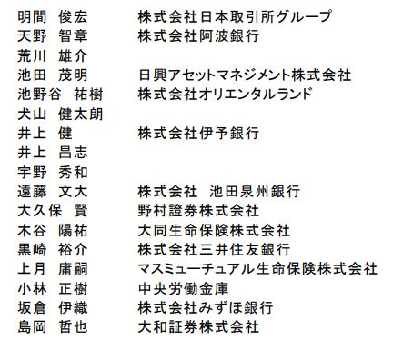資格保有者の名前一覧
