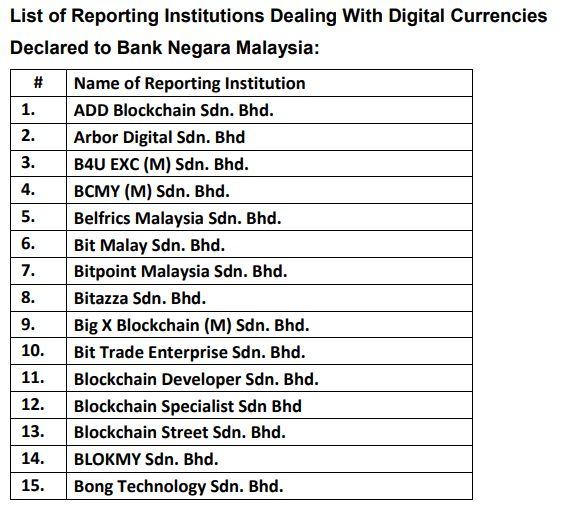 仮想通貨取引所の一覧