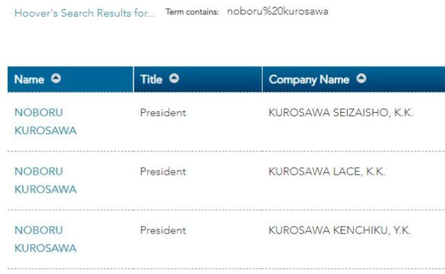 「noboru kurosawa」の検索結果