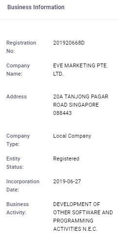 「EVE MARKETING PTE. LTD.」の 詳細情報