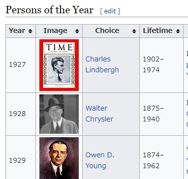 「Person of the Year」に載った人一覧