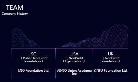 MIOに関連する企業