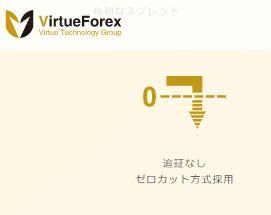Virtueforexのゼロカット