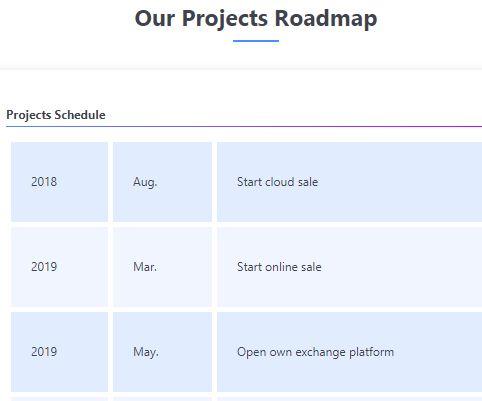 公式サイト内のロードマップ