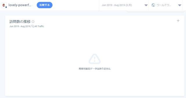 KAYOKOブログのアクセス