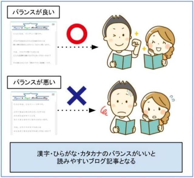 漢字・ひらがな・カタカナのバランスがいいと読みやすいブログ記事になる