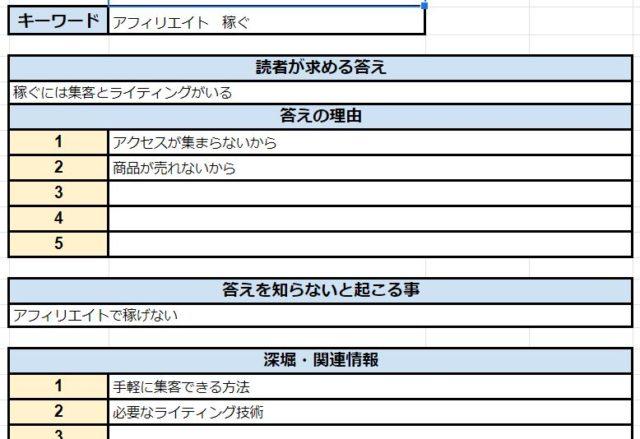 稼げる記事構成のテンプレート(記入あり)